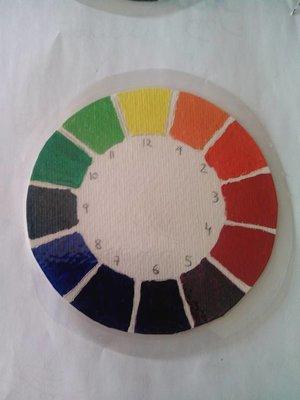 Pintar cuadros partiendo de cero iii aprender a hacer mezclas por maria26 dibujando - Como pintar cuadros faciles ...