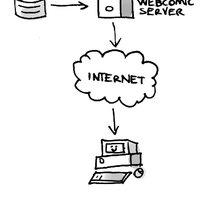 Como Funciona un Webcomic