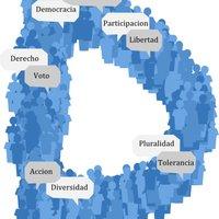 Democracia, Pluralidad, Libre Pensar