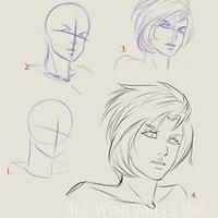 Construir una cara en 4 pasos