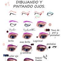 Como dibujar y pintar ojos
