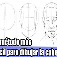 Cómo dibujar la cabeza en cualquier ángulo