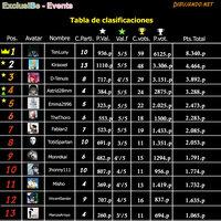 ExclusiBe-Events - Tabla de clasificaciones (Actualizada)
