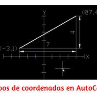 Tipos de coordenadas en Autocad
