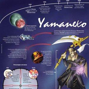 Infografía Yamaneko