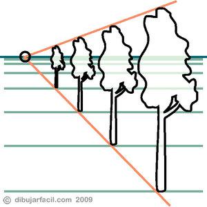 Perspectiva_puntos_fuga_13051.jpg