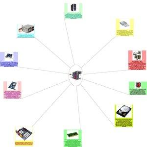 componentes_del_gabinete_interiores_39508.jpeg