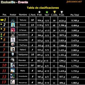 Tabla_de_clasificaciones__actualizada_16_de_julio_2021__470797.jpg